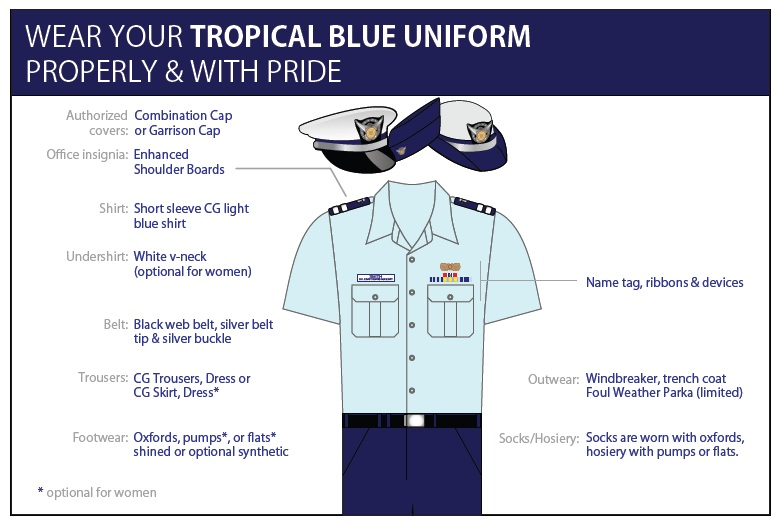 Coast Guard Tropical Blue Uniform 34