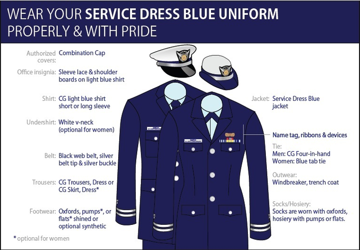 Service Dress uniform image