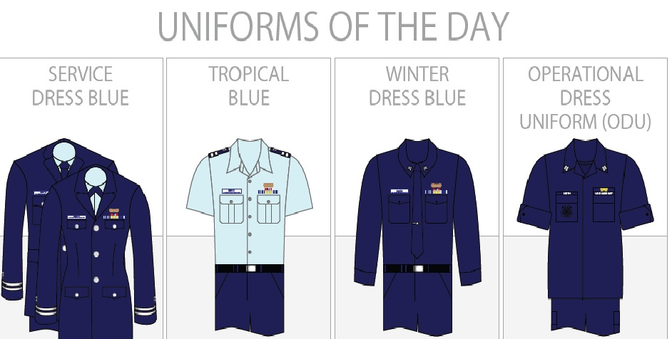 UNIFORMS OF THE DAY