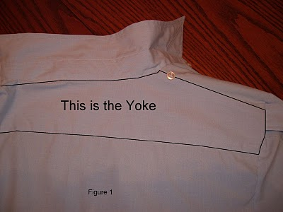 Yoke of Shirt