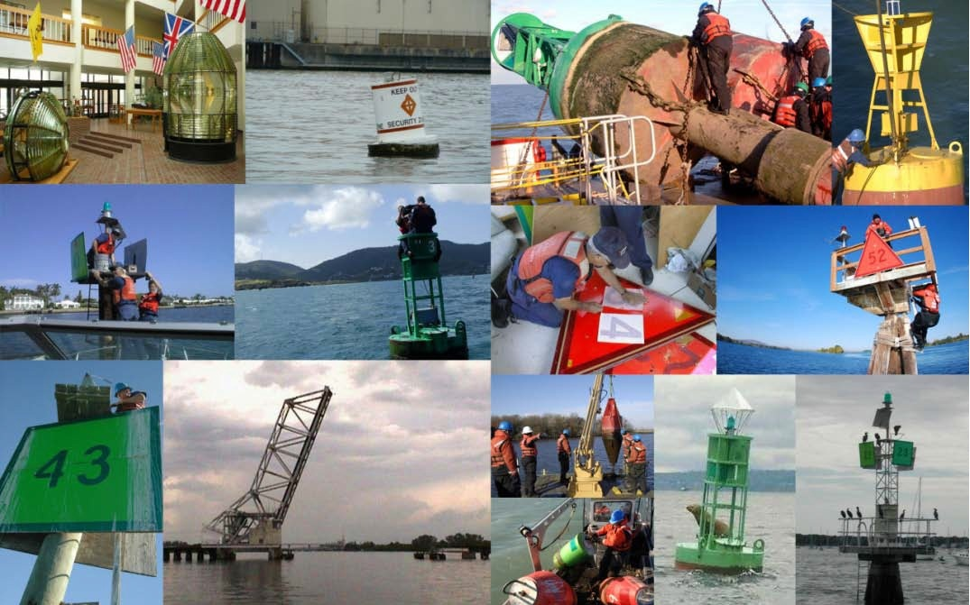 Navigation Systems Activities Collage