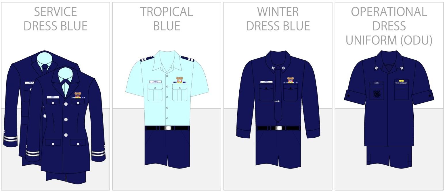 Types of Auxiliary Uniforms