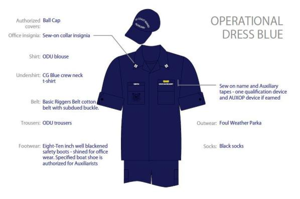 Operational Dress Uniform