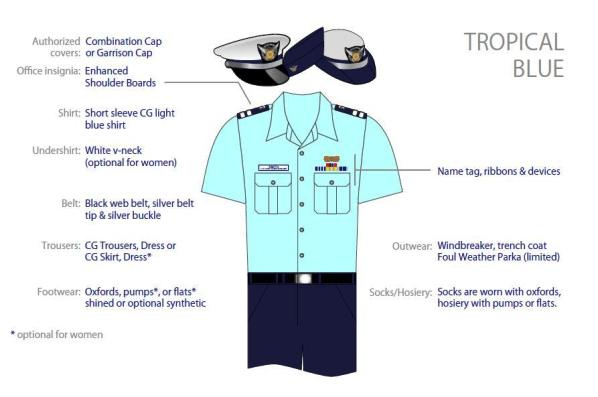 Tropical Blue Uniform