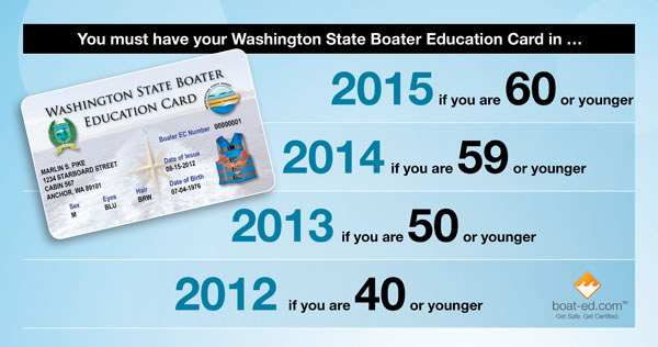 Washington Boater Card age chart
